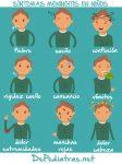 Infografia de enfermedad de meningitis en niños y sintomas con dibujos pediatricos